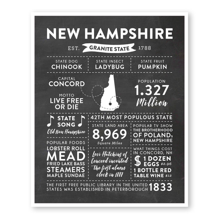 New Hampshire State Infographic wall art print
