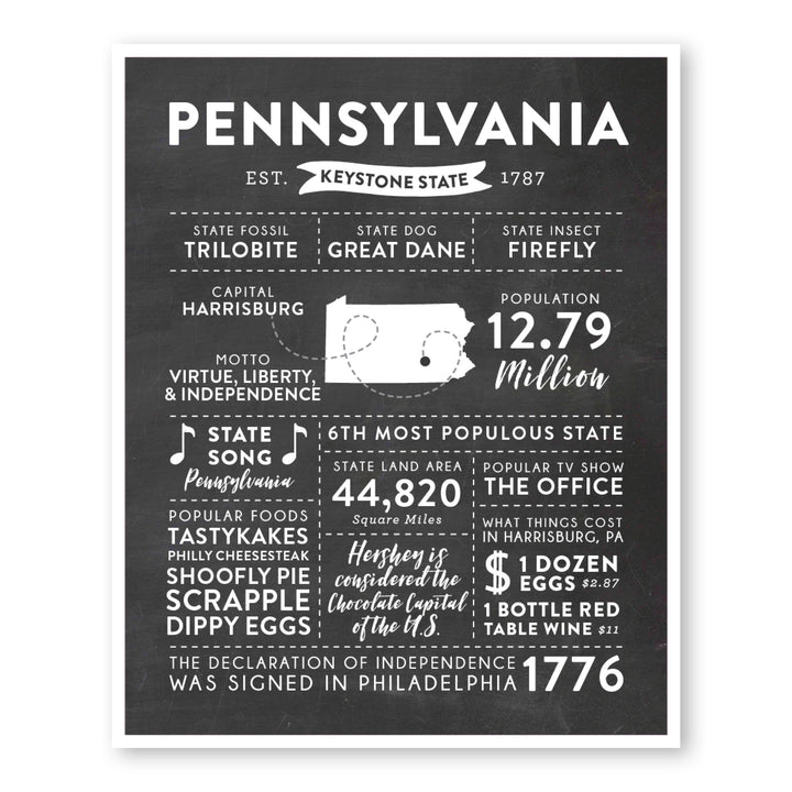 Pennsylvania State Infographic wall art print