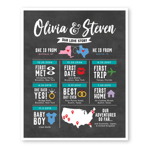 Infographic Love Story