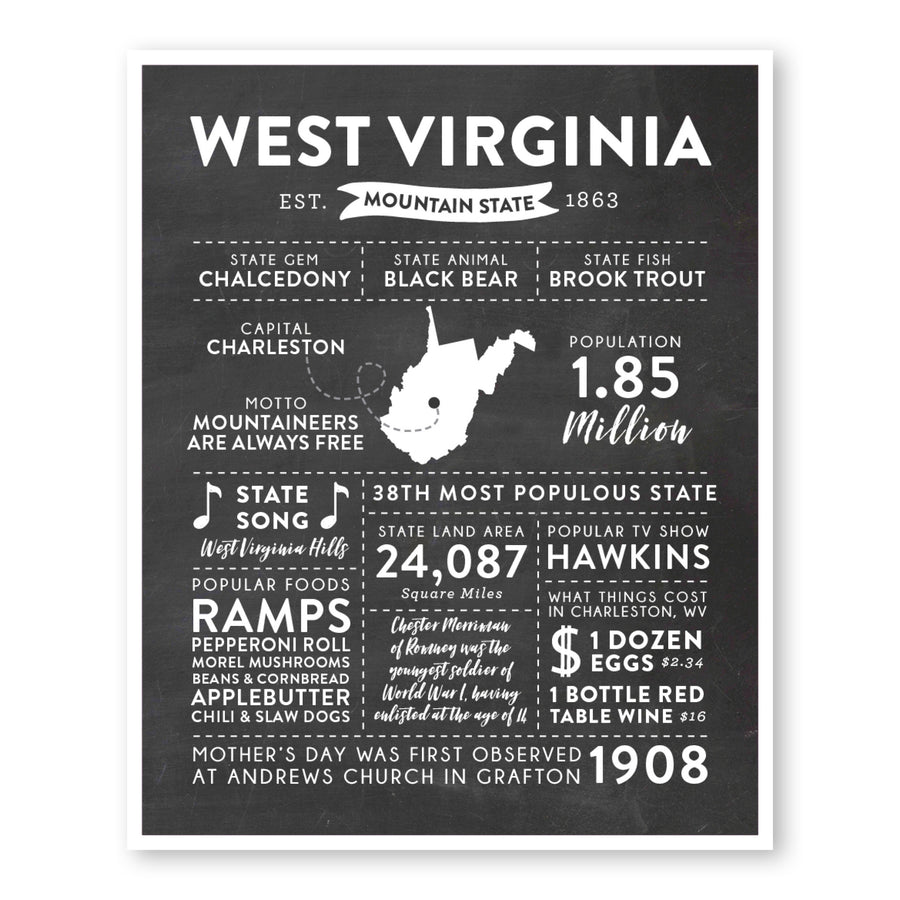 West Virginia State Infographic wall art print