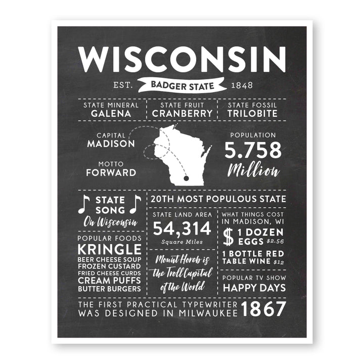 Wisconsin State Infographic wall art print