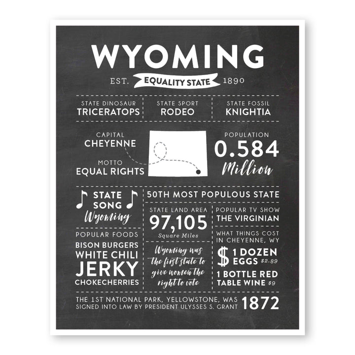 Wyoming State Infographic wall art print