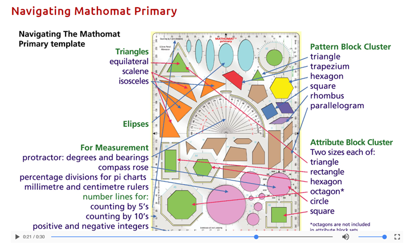 Navigating Mathomat Primary