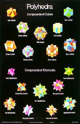 POLYHEDRA POSTERS set of 2