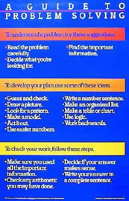 A GUIDE TO PROBLEM SOLVING poster