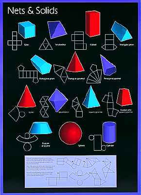 NETS & SOLIDS poster