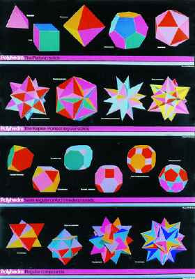 POLYHEDRA poster