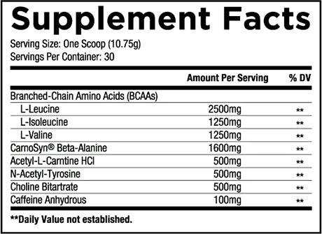 Core Nutritionals ABCD Supplement Facts