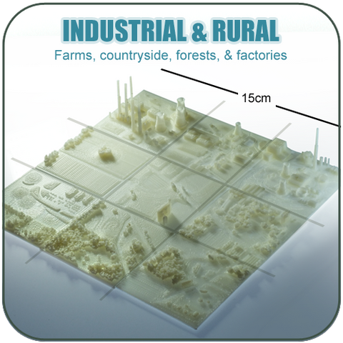 Industrial & Rural Zones