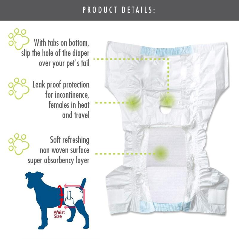 Ultra Absorbent Leak Proof Dog Diapers 'X-Small' (Pack of 18)