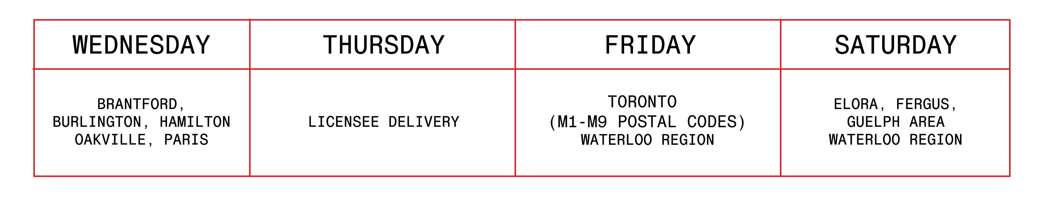 Willbald Delivery Schedule