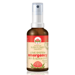 Emergency Skin Mist 50ml