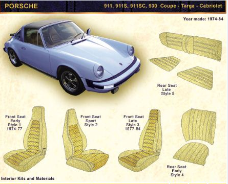 1974-84 PORSCHE 911, 911S, 911SC, 930, Coupe & Targa & Cabriolet Pair of door panel covers - Leather