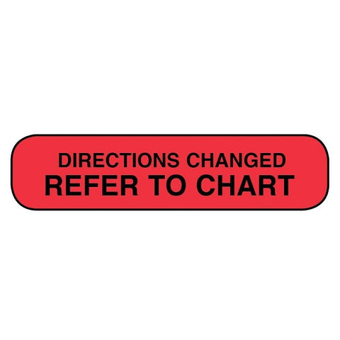 Direction Changed Refer to Chart Labels 1000ct 025715401980A457