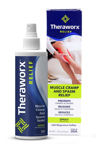 Theraworx Relief Muscle Cramp/Spasm Relief Spray, 7oz 893198002488A1250