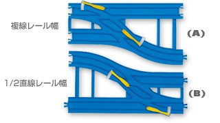 Plarail (384823) Double/Wide