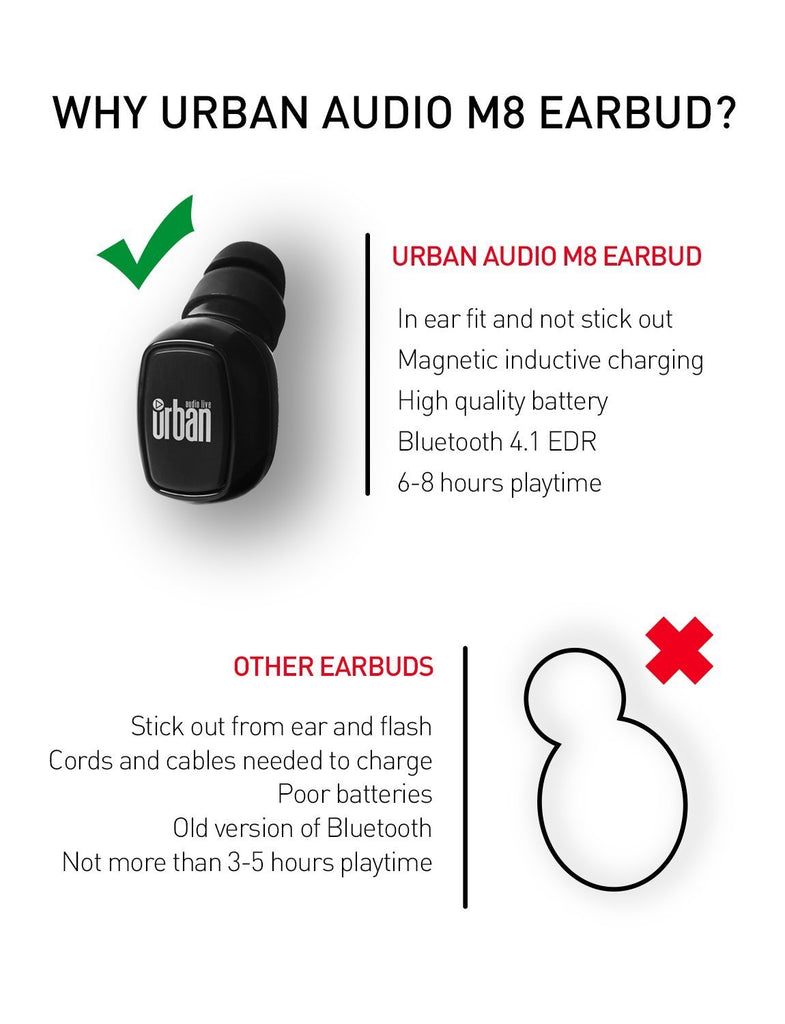 #1 Bluetooth Earbud Urban Audio M8, Wireless Headset with 7 Hour Playtime,Smallest Earphone with Built-in Microphone for iPhone, Samsung, LG, iPad, Android