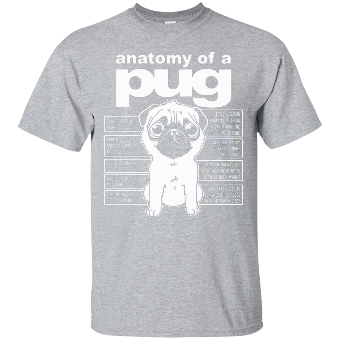 Anatomy of a Pug Funny Tee T-Shirts