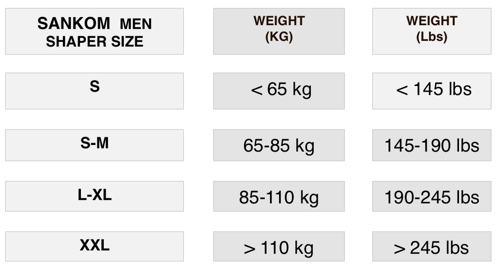 SANKOM Men shaper size chart