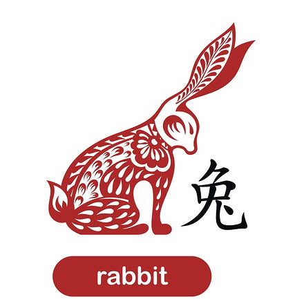 2018 Chinese Horoscope Rabbit Forecast & Zodiac Feng Shui & Bazi