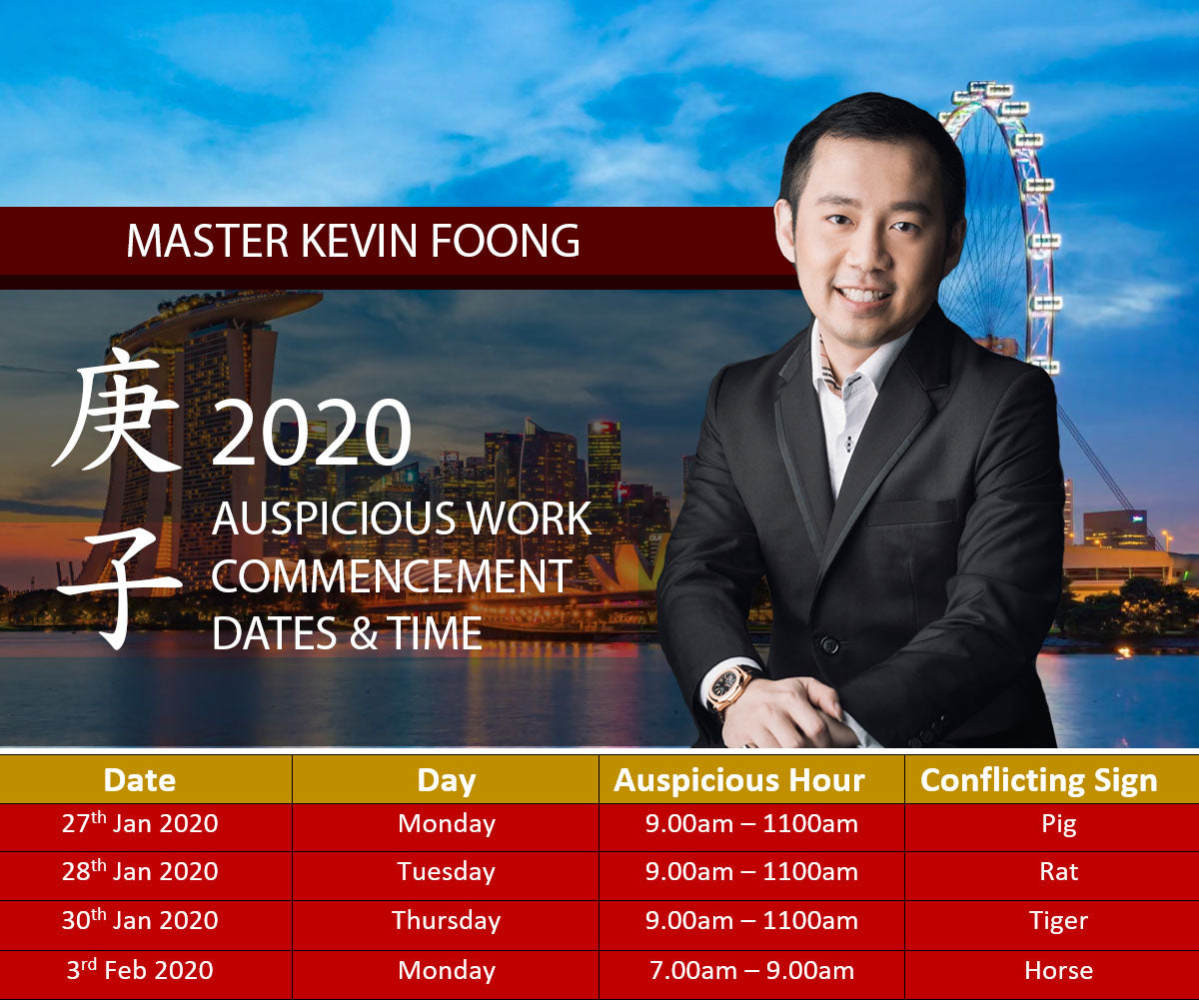 Auspicious Date and Time For 2020 Work Commencement