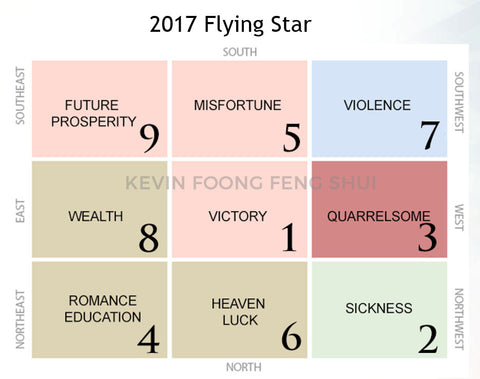 Singapore Feng Shui Guide For Your House And Office In 2017 Feng