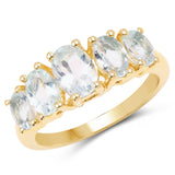 14K Yellow Gold Plated 2.13 Carat Genuine Aquamarine .925 Sterling Silver Ring