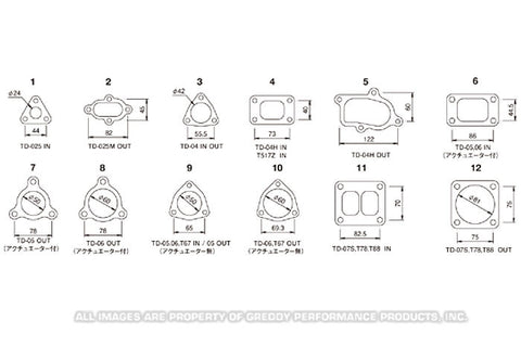 Replacement GReddy (TD / TZ) Turbo Gaskets