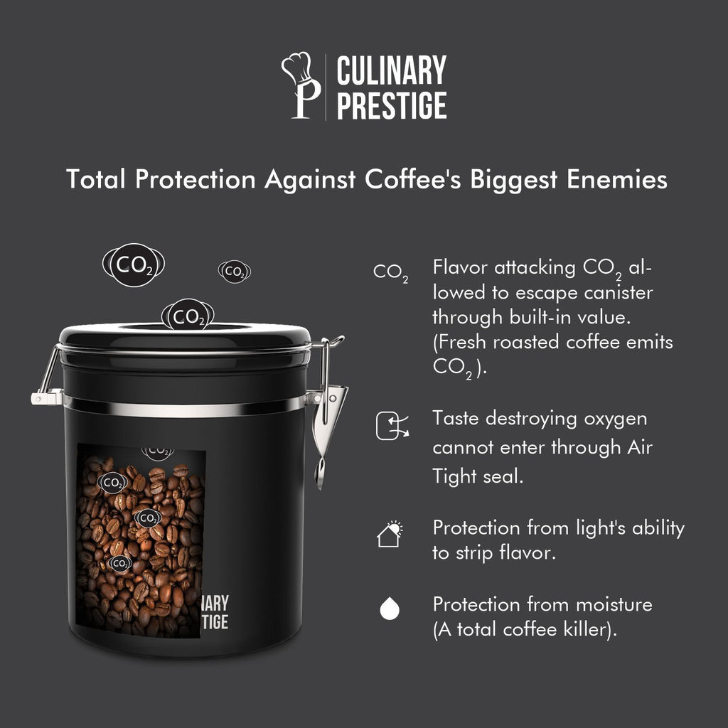 Black Coffee Canister