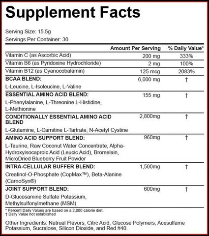 5% Nutrition All Day You May Supplement Facts