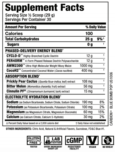 Allmax Carbion+ Electrolytes Supplement Facts