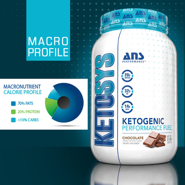 ANS Ketosys Keto Diet Protein Supplement Canada