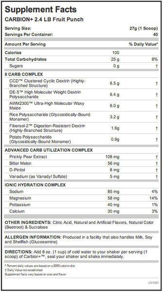 Allmax Carbion+ Supplement Facts