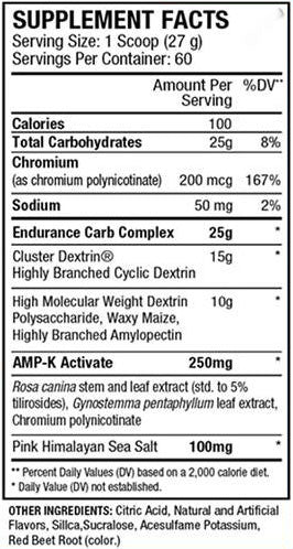 ANS Carb-HP Supplement Facts