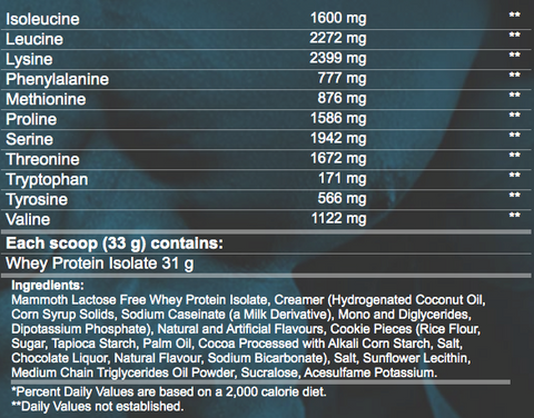 Mammoth ISO Rush Whey Protein Isolate Supplement Facts