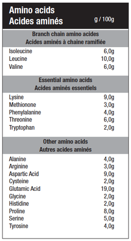 ATP Labs New Zealand Whey Amino Supplement Facts