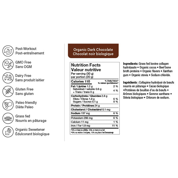 ATP Labs Supreme Grass Fed Beef Protein Powder Nutrition Facts