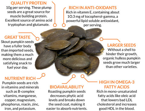 Organic Pumpkin Seeds Facts