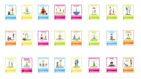 Wellbeing Posters - Complete Set
