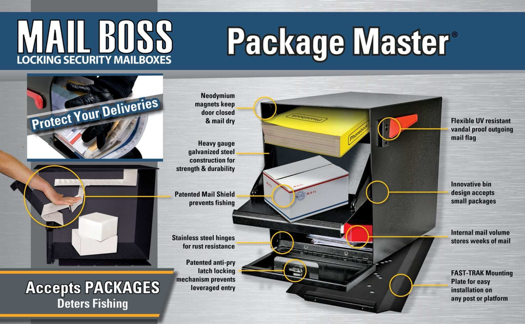Mail Boss Package Master Overview