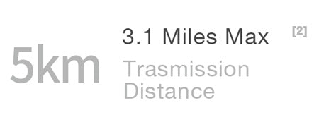 5km 3.1 miles distance transimission