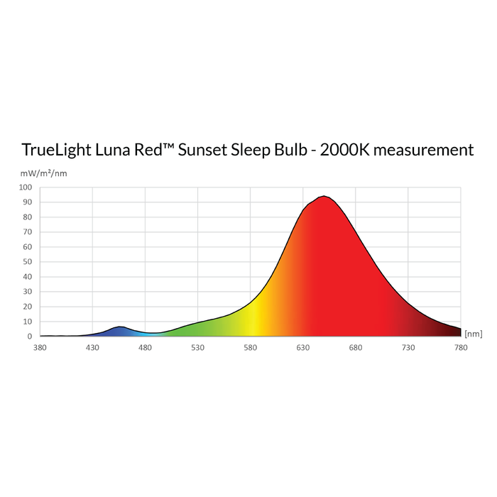 TrueLight Luna Red Sunset Sleep Light