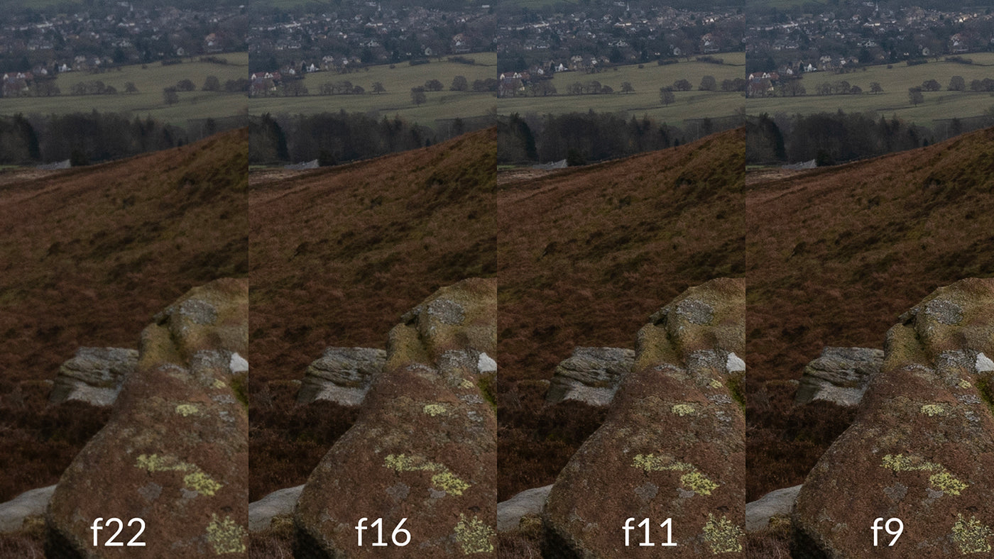 Quality comparison between apertures and f numbers on the Sony 20mm f1.8