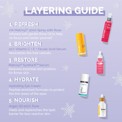 layering guide winter skin booster