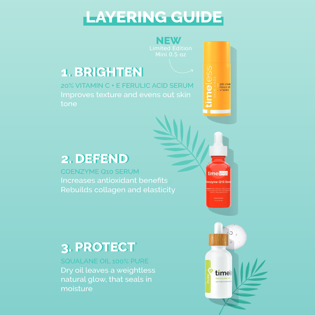 Pollution Solution Kit Layering Guide