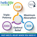Anxietin  Tablets - Anxiousness & Panic Symptom Relief