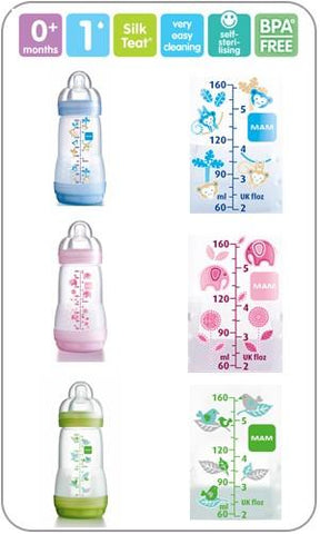 Anti-colic 260 ml 1 pack New Designs Assorted - Hushabyebaby.co.uk