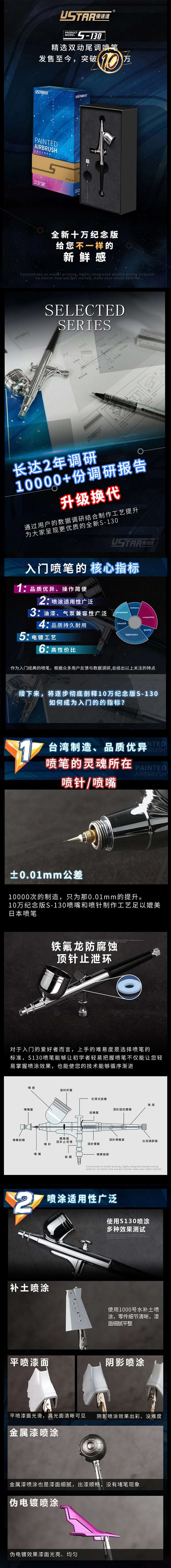 U-Star Double Action Airbrush 0.3MM S-130 (Limited Ver)