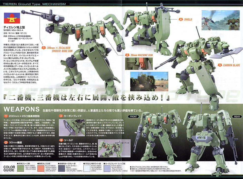 HG MSJ-06II-A Tieren Ground Type