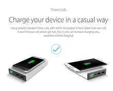 12000mAh Qi Wireless Charging Power Bank